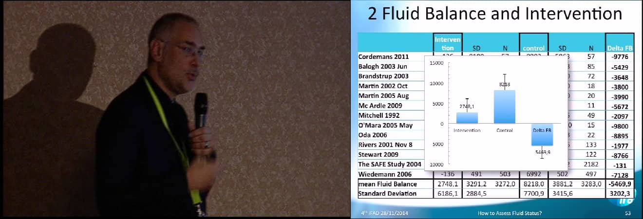 Monitoring of fluid status in critically ill patients