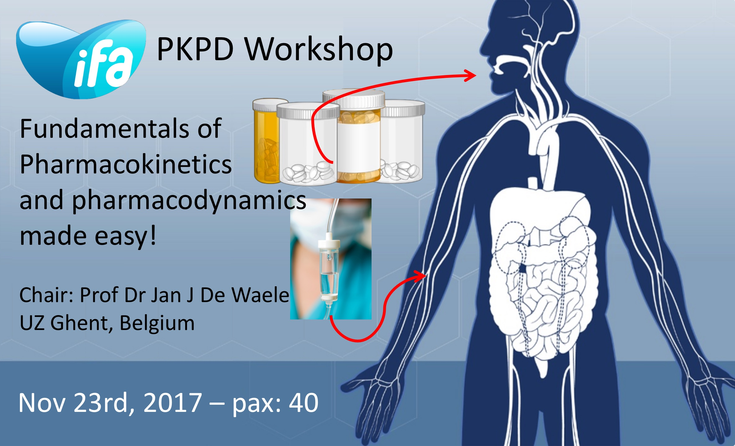 Workshop on PK/PD