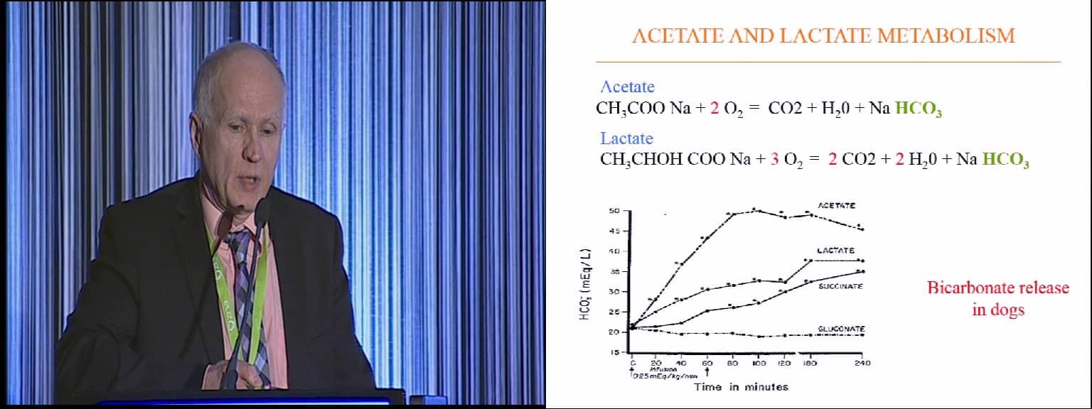 Considerations when choosing a physiological balanced crystalloid