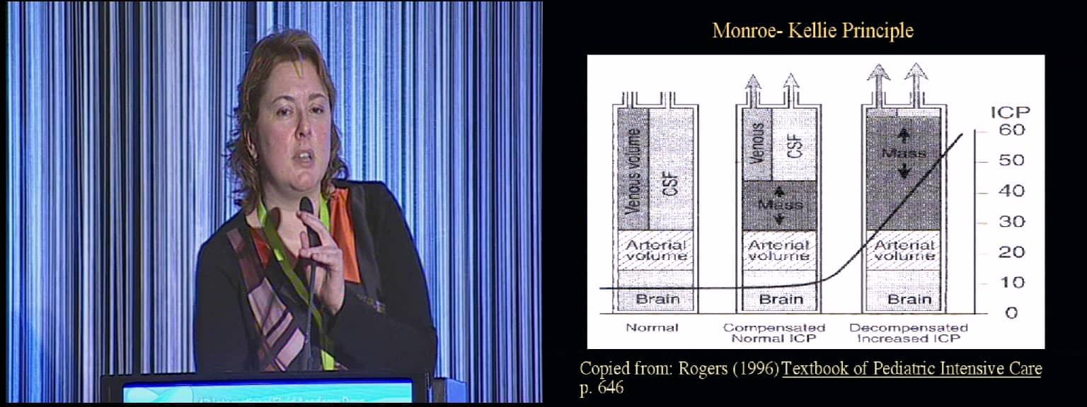 Fluid and hemodynamic management on the neuro-ICU