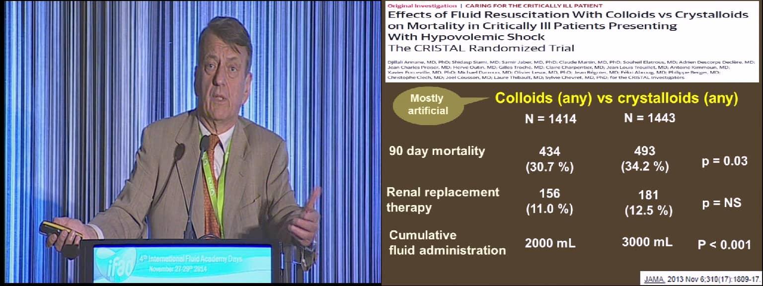 The future of fluids in critical care