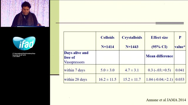 Crystalloids or colloids in posterperative shock